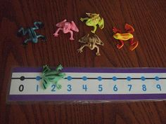 Hopping Frogs & Number Lines as manipulatives for teaching addition and subtraction