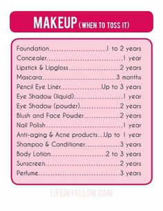 Makeup: when to toss it! From Ipsy.com