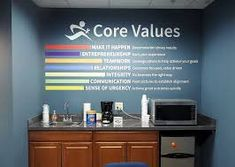 Image result for INTERESTING CORE VALUE WALL IDEAS Core Values, Achieve Your Goals, Teamwork, Communication, Office Spaces, Shit Happens, Wall Ideas, Office Decor, Quotes