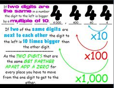 A great way to show the relationship between digits in a number. $