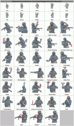 Standardized Hand Signals for Close Range Engagement (C.R.E) Operations