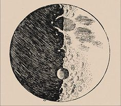 Galileo's sketch of the moon  1609