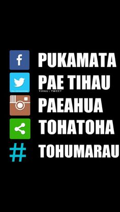 Kupu o te Pae Papaho Papori Online words in Te Reo Maori Words, Maori Designs, Sentence Structure, Classroom Environment, Children's Picture Books, Learning Spaces, Childhood Education, Embedded Image Permalink, Teacher Resources