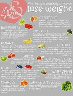 What fruits & veggies do to help you lose weight  http://www.totalfitness.com//?utm_medium=social&utm_source=pinterest