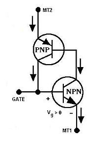 Figure 4: Equivalent electric circuit for a TRIAC operating in quadrant 1