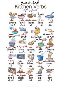 layer is يضف طبقات. grate is يَحُكّ. pinch is يَقْرُصُ or يأْخُذُ بِأَصْبِعه كِمِّيَة صَغيرَة #learnarabic