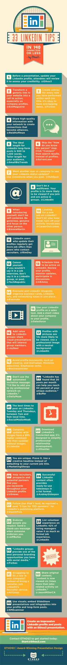 Brief flashes of #LinkedIn wisdom: Presentation consulting firm Ethos3 compiled this infographic of 33 examples of great LinkedIn advice posted to Twitter. #socialmedia #business