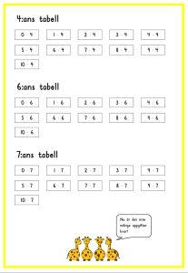 Synliggöra lärandet M3