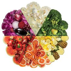 23 Ways to Eat Better....Fruits and veggies guide - when to buy, how to pick the ripe ones and how to store