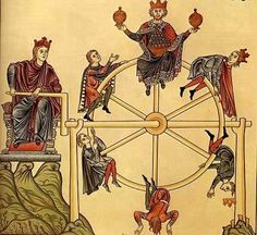 Rueda de la Fortuna. Hortus_Deliciarum. Siglo XII