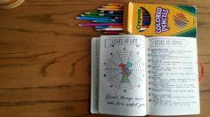 How to Start a Bullet Journal, and begin organizing your life!