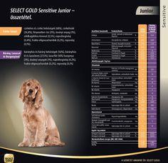 """Képtalálat a következőre: """"select gold márka"""""""