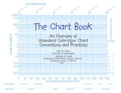 Standard Celeration Charting: This book is so helpful!!