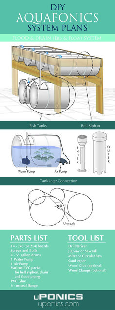 "Really nice set of aquaponics plans! ""Break-Through Organic Gardening Secret Grows You Up To 10 Times The Plants, In Half The Time, With Healthier Plants, While the ""Fish"" Do All the Work..."""