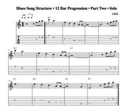 How To Play Blues Guitar • Soloing With The Minor Pentatonic Scale • Part Two (Lead Guitar) - News - Bubblews