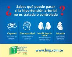 ¿Cuáles son los cuidados de enfermería de la hipertensión?