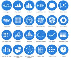 A handy guide and library of different data visualization techniques, tools, and a learning resource for data visualization. Choropleth Map, Sankey Diagram, Data Visualization Techniques, Donut Chart, Radar Chart, Bubble Chart, Tally Chart, Flow Map, Business Architecture