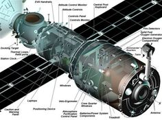 The Zvezda Service Module was the first fully Russian contribution to the International Space Station. Station Iss, Cosmos, Flight Facilities, Mission Possible, Apollo Space Program, Universe Today, Mission To Mars, International Space Station, International News