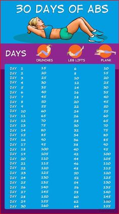 Summer Body Workouts, Mini Workouts, Body Workout At Home, Gym Workout Tips, At Home Workout Plan, At Home Workouts, Workout Planner, Workout Plan For Beginners, Workout Calendar