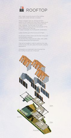 Urban farming on a rooftop on Behance