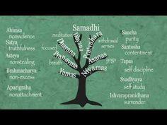 "8 Limbs Of YogaIn Patanjali's Yoga Sutra, the eightfold path is called ashtanga, which literally means ""eight limbs"" (ashta=eight, anga=limb). These eight steps Kundalini Yoga, Ashtanga Yoga, Yin Yoga, Teaching Philosophy Statement, Yoga Philosophy, Yamas And Niyamas, Yoga Playlist, Yoga Youtube, Eight Limbs Of Yoga"
