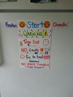 Behavior chart Behaviour Chart, Behavior, Fender Bender, My Three Sons, Go To Bed Early, Aba, Minions, Kid Stuff, Boys