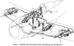 Focke Wulf 190 - Bewaffnung