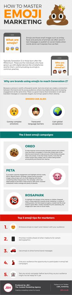 How to Master Emoji Marketing #infographic #Marketing #Business