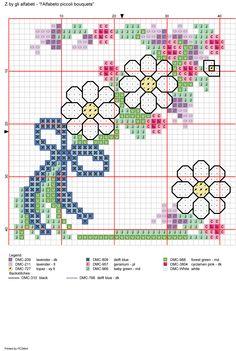 Alfabeto piccoli bouquets: Z