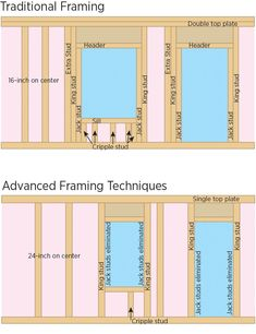 Advanced framing techniques using lumber @ 24 inch spacing. Advanced framing techniques u. Framing Construction, Wood Construction, Home Repairs, Shed Plans, Bench Plans, Woodworking Projects, Woodworking Joints, Woodworking Bench, Popular Woodworking