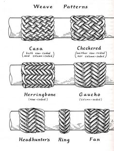 Very cool decorative weaves, maybe for walking sticks. Could also make interesting bracelets.