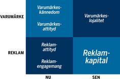 Skandinaviens största affärstidning om reklam, medier, nyheter, marknadsföring, PR och event