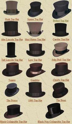 Types of men's hats