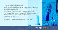 WonderStore Srl: Company Page Admin