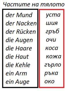 11 best разговорни фрази /немски images on Pinterest | Deutsch ...