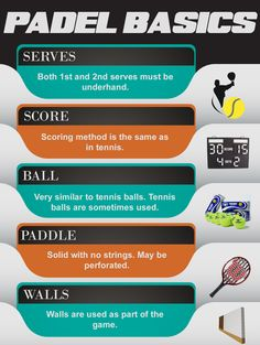 David Rycott - Some basics to help you understand the game of Padel Tennis - To learn more about the game visit https://davidrycott.wordpress.com/2015/01/21/what-is-padel/.