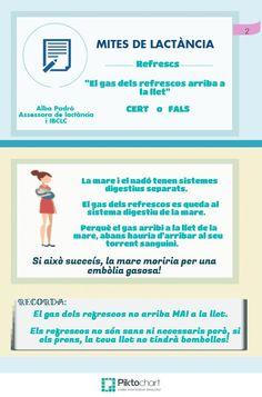 Mites_bombolles | @Piktochart Infographic