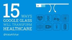 How Google Glass Will Transform Healthcare [Slideshare]