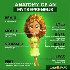 We're made like this.  Follow my good buddy @dailysparktv and learn more about how to become an entrepreneur.