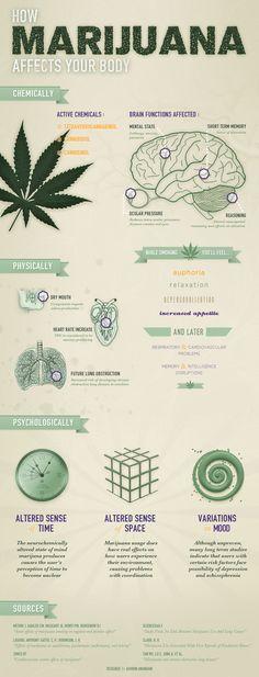 marijuana facts.