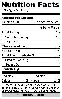 Site donnait les informations nutritionnelles des aliments.