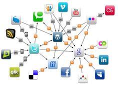 Manual #SocialBookmarking Services to Increase #Website Ranking. – #Backlinks