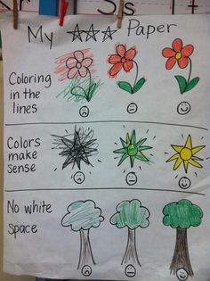 quality work anchor chart + other great ideas for primary grades via teacher laura's blog.