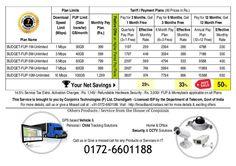 Instaxs is providing last 13 years Internet service, Broadband service, web hosting, internet leased line, wireless broadband service in Chandigarh, Mohali, Panchkula.Call us: +91 9646599780