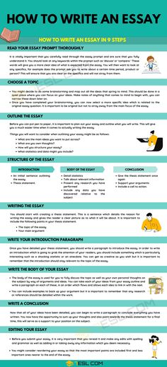 How to Write an Essay in 9 Simple Steps 2 Academic Essay Writing, Essay Writing Tips, Essay Writer, English Writing Skills, Ielts Writing, English Vocabulary, Writing Sites, Writing Papers, Research Writing