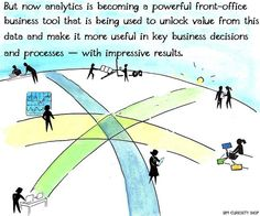But now analytics is becoming a powerful front-office business tool that is being used to unlock value from this data and make it more useful in key business decisions and processes — with impressive results. Open Data, Big Data, Innovation Management, Cc Images, Software Development, Product Development, Cloud Computing, How To Become, How To Make