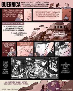 Guernica, 80 años después
