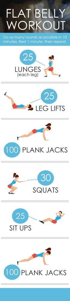 Flat belly workout | Posted By: NewHowToLoseBellyFat.com