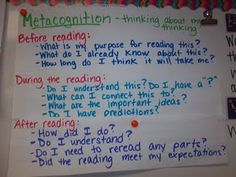 Metacognition! I love thinking about thinking!