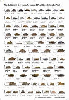 WW II German AFV Poster Part I (unfold)